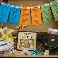 План рассадки гостей на свадьбе – шаблоны, схемы. фото обзор