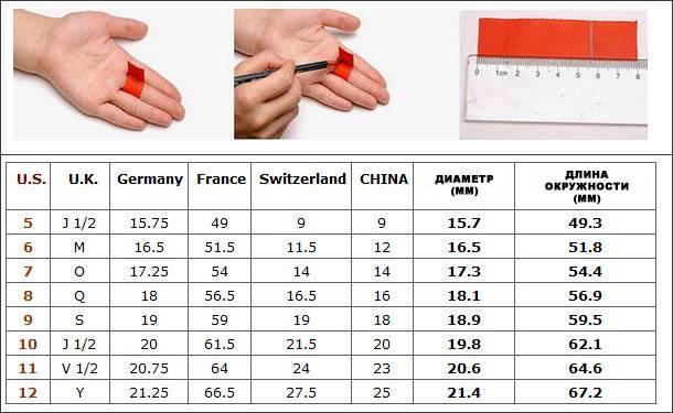 Самые популярные размеры колец у женщин и мужчин
