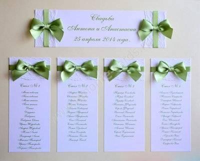 Оригинальный план рассадки гостей на свадьбе
