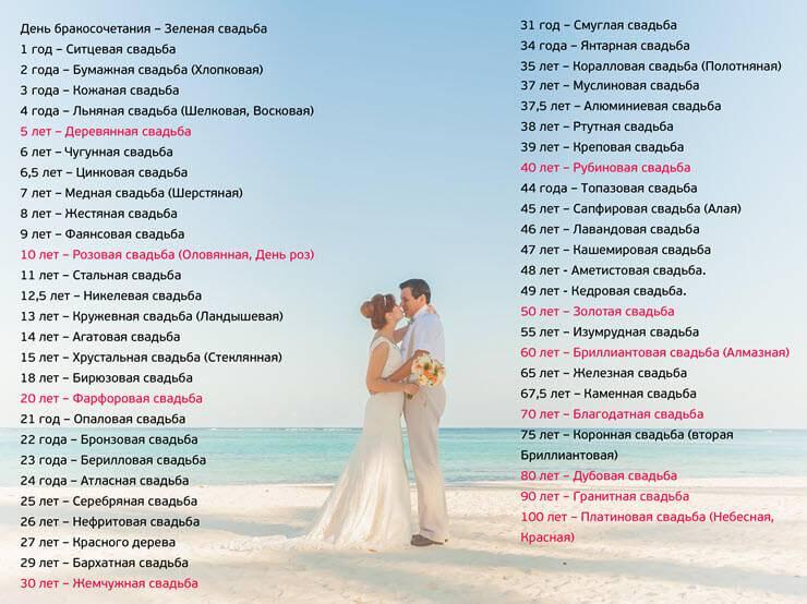 100 лет вместе: какая это свадьба?