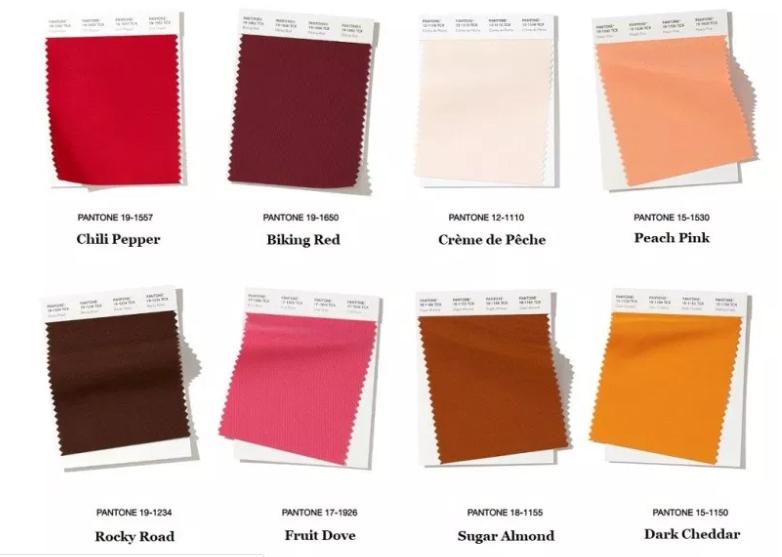 Какой цвет в 2020 году самый модный, оттенки в тренде по версии пантон
