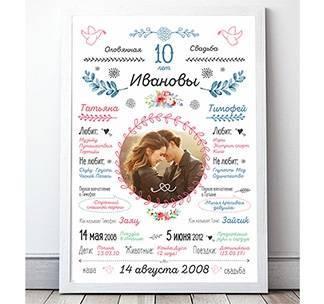 Что дарить мужу на 10 лет свадьбы? выбираем подарок на оловянную или розовую годовщину