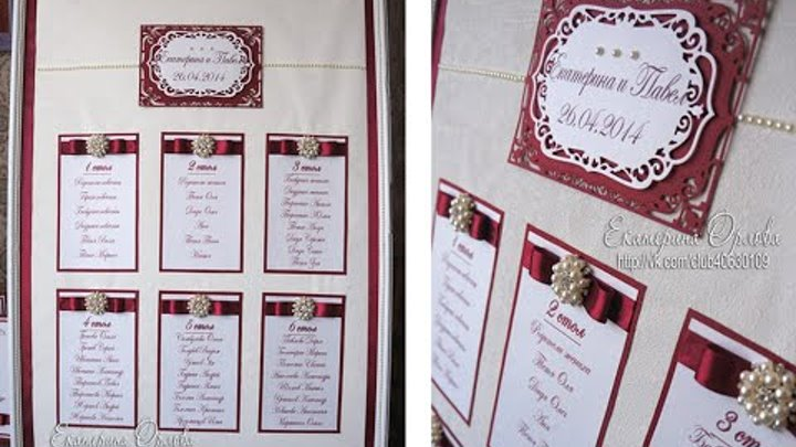 Рассадка гостей на свадьбе: что за загадочные буквы т, п, ш?