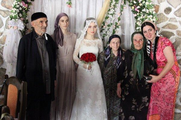 1 группа история азербайджанской свадьбы. цель: узнать традиции и обычаи азербайджанской свадьбы. - презентация