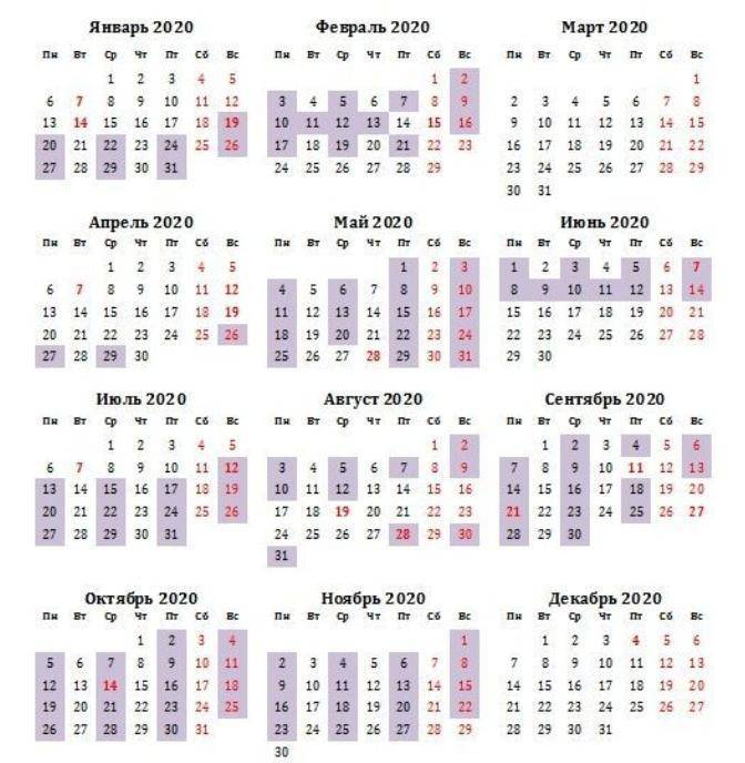 Свадьба по месяцам: приметы и другие факторы выбора