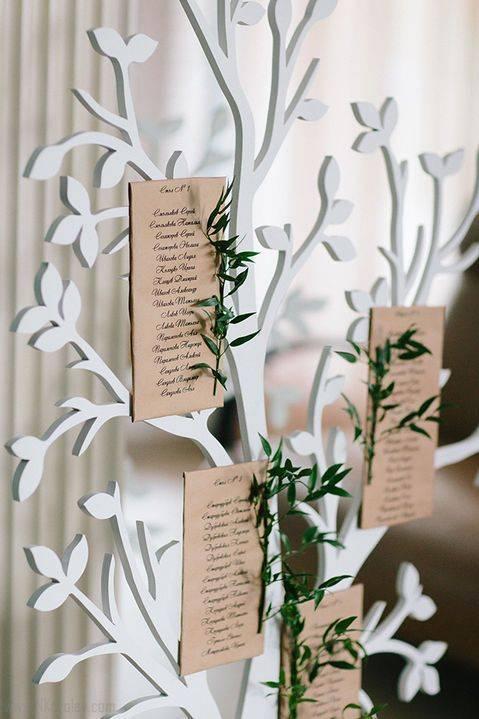 Карточки рассадки и план рассадки гостей
