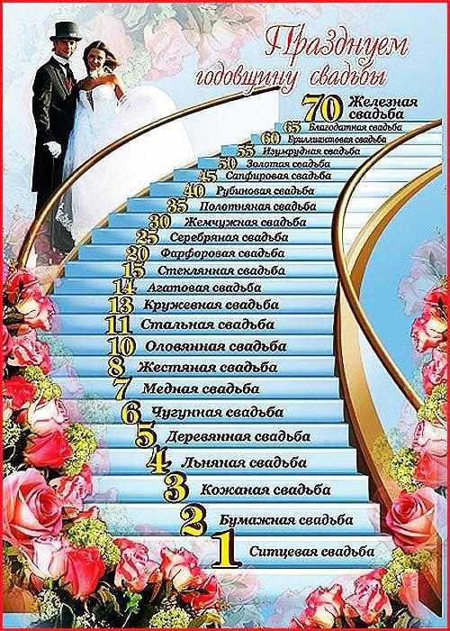 Прикольные поздравления  на свадьбу. пожелания молодым