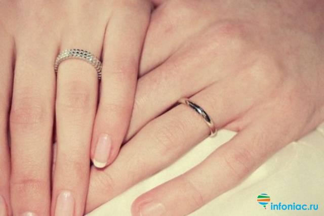 Как узнать размер кольца на палец девушке  таблица размеров
