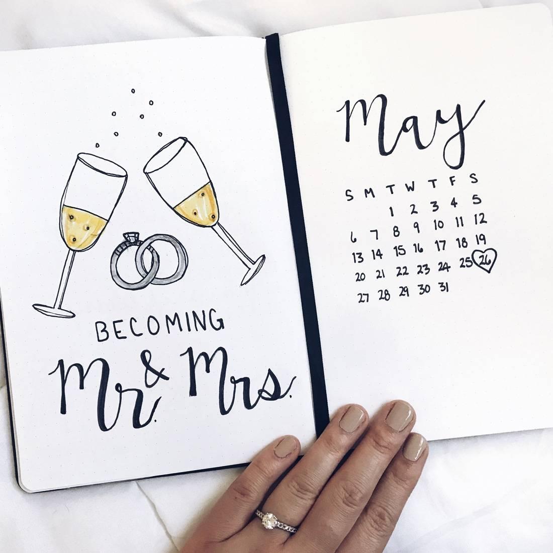 Зеленая свадьба. годовщины по месяцам после дня свадьбы