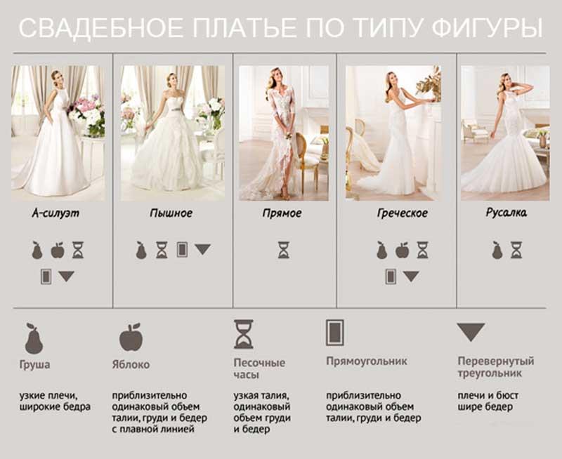 Свадебные платья для невысоких  девушек, красивые модели