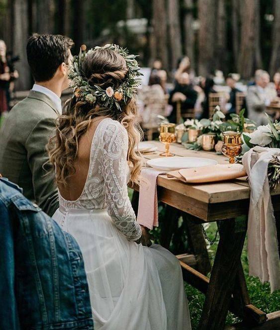 Планирование свадьбы | с чего начать подготовку к свадьбе | пошаговый план