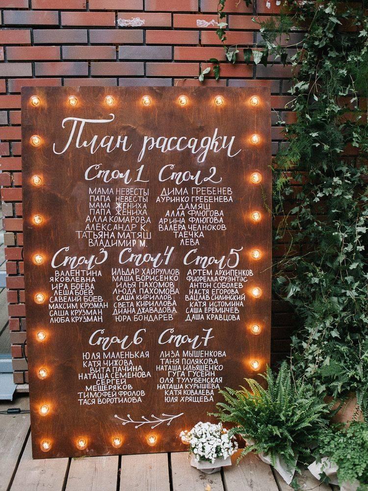 План рассадки гостей на свадьбе шаблон