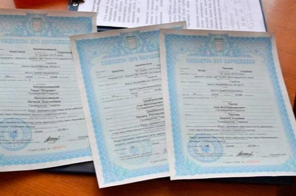 Испорчено свидетельство о браке: как восстановить документ и сколько стоит оформление дубликата?