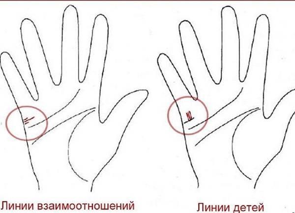 Линия брака на руке: расшифровка с точки зрения хиромантии