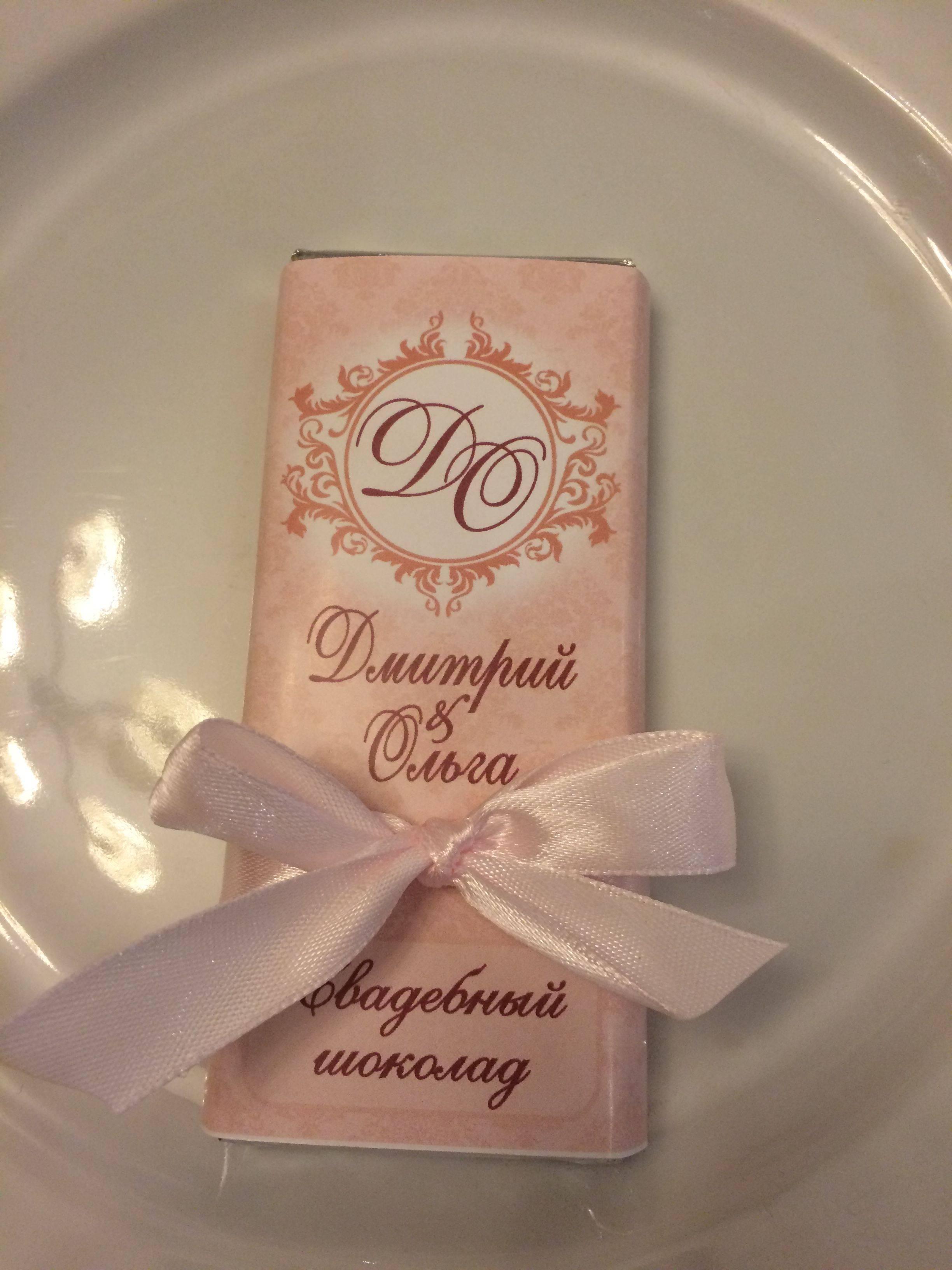Подарки гостям на свадьбе от молодоженов идеи