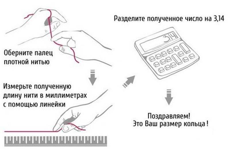 Как измерить размер пальца для кольца и остаться незамеченным?