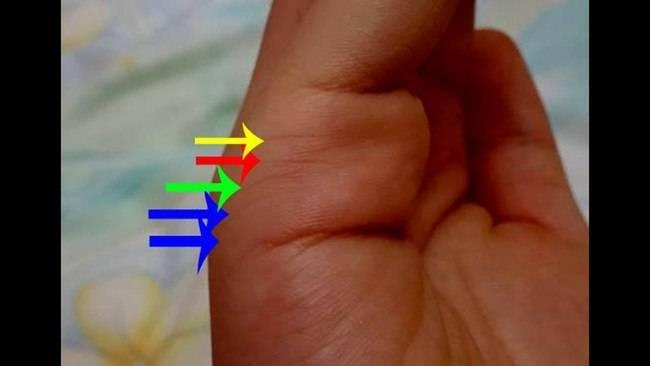 На какой руке смотрят линию брака при гадании