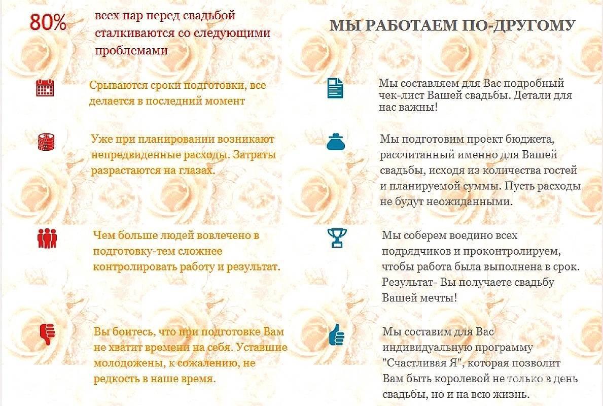 Чек-лист по выбору ресторана для свадьбы