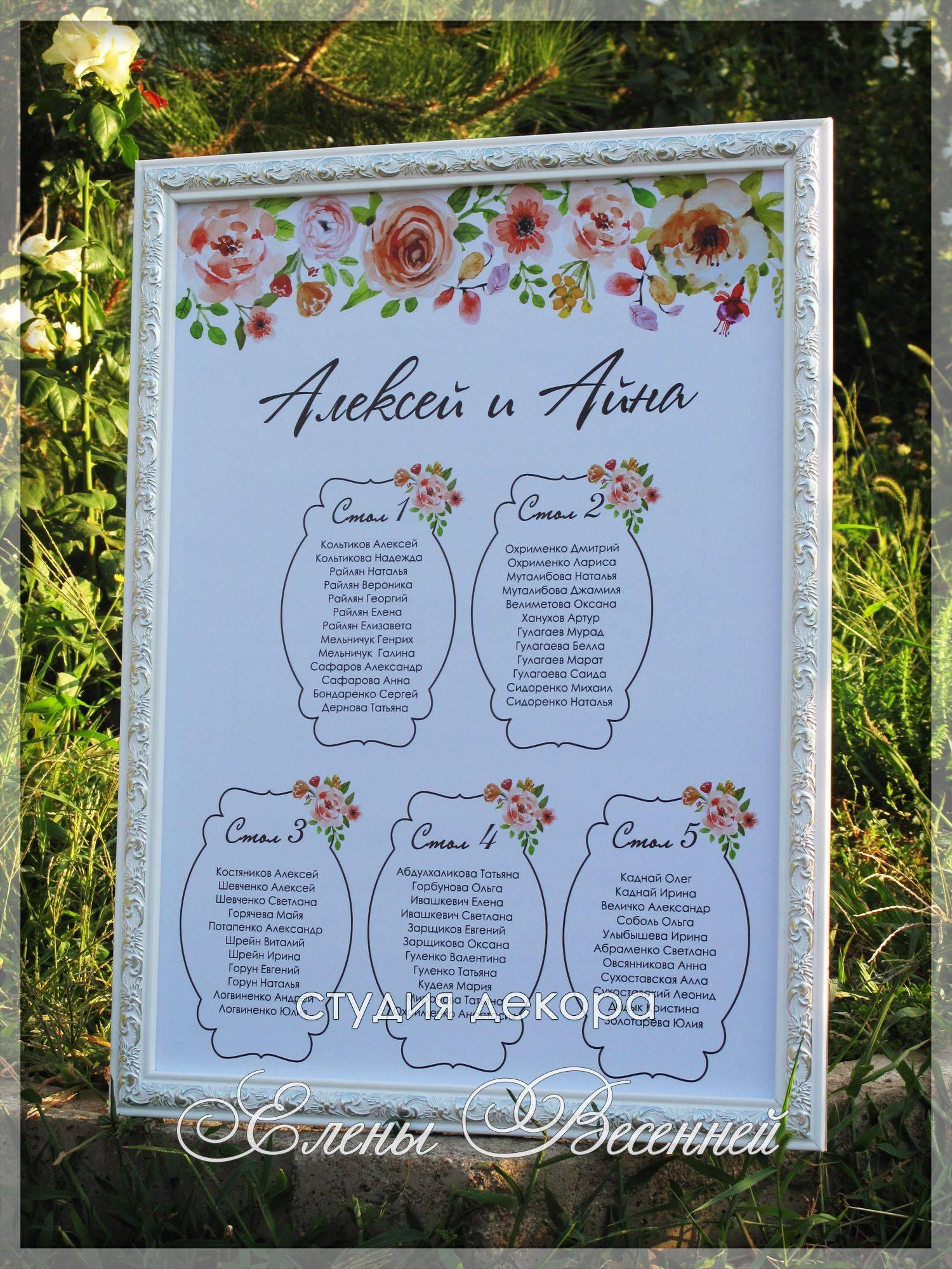 Как правильно рассадить гостей на свадьбе?