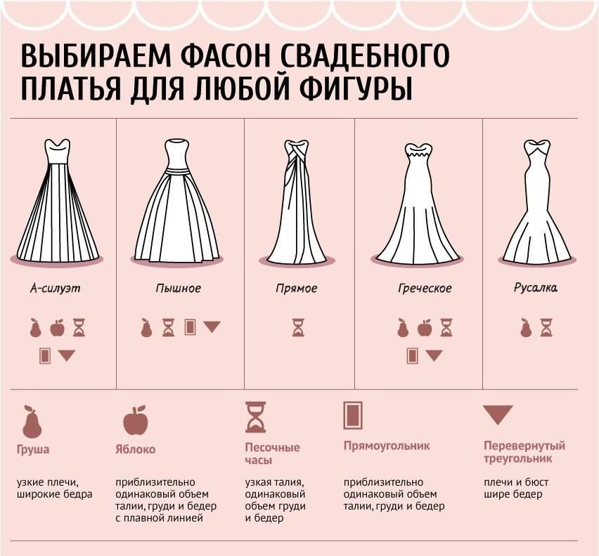Шикарные модели пышных свадебных платьев, как выбрать самое красивое и стильное