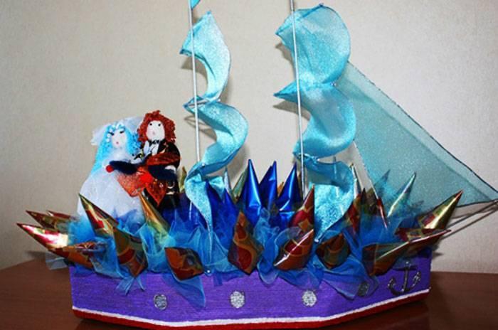 Мк -корабль из конфет