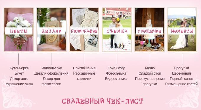 План подготовки к свадьбе: с чего начать, по пунктам и по месяцам