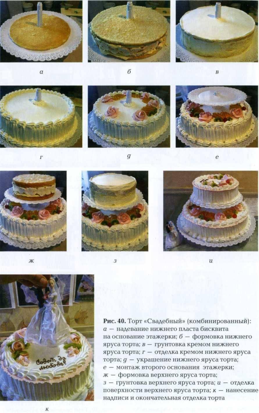 Свадебный двухъярусный торт: оригинальные идеи и особенности выбора