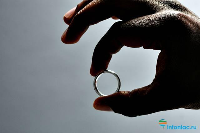 Как узнать размер пальца для кольца - определить в домашних условиях