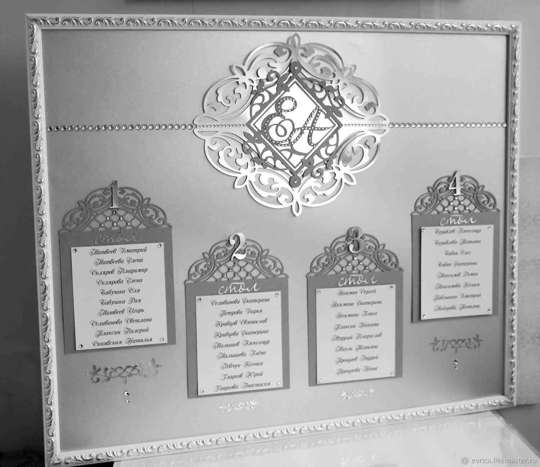 Зачем нужны рассадочные карточки на свадебном банкете? | идеи для свадьбы