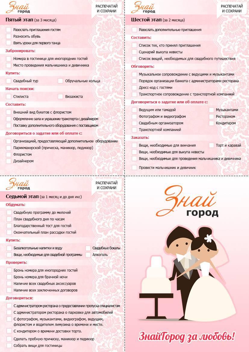 Что нужно для свадьбы, список дел. чек лист.