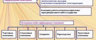 Как открыть кадровое агентство: бизнес план