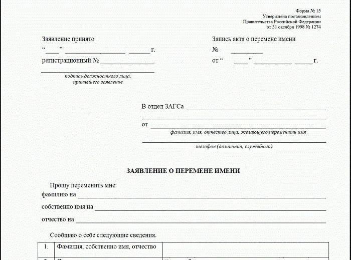 Инструкция: как поменять документы после смены фамилии
