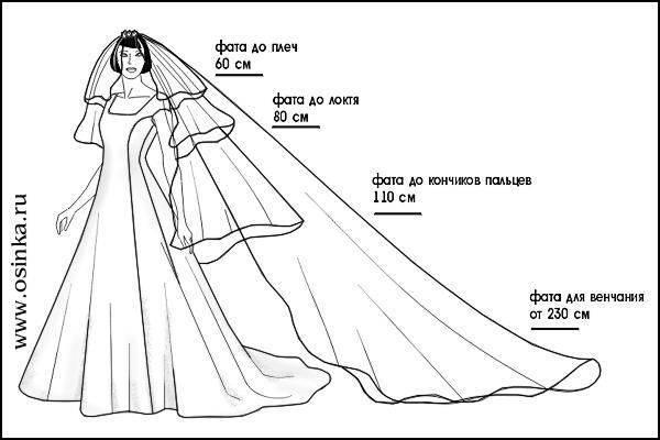 Как сшить фату с кружевом  для невесты, пошаговая инструкция, видео