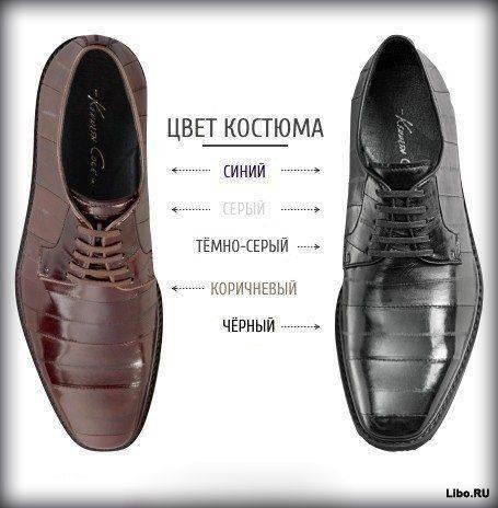 Как выбрать мужские свадебные туфли?