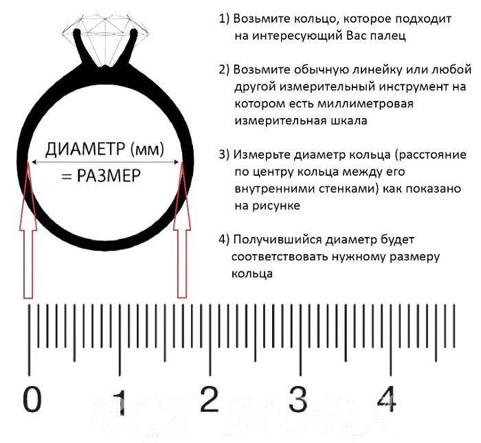 Размеры колец на алиэкспресс. как выбрать размер и не ошибиться.