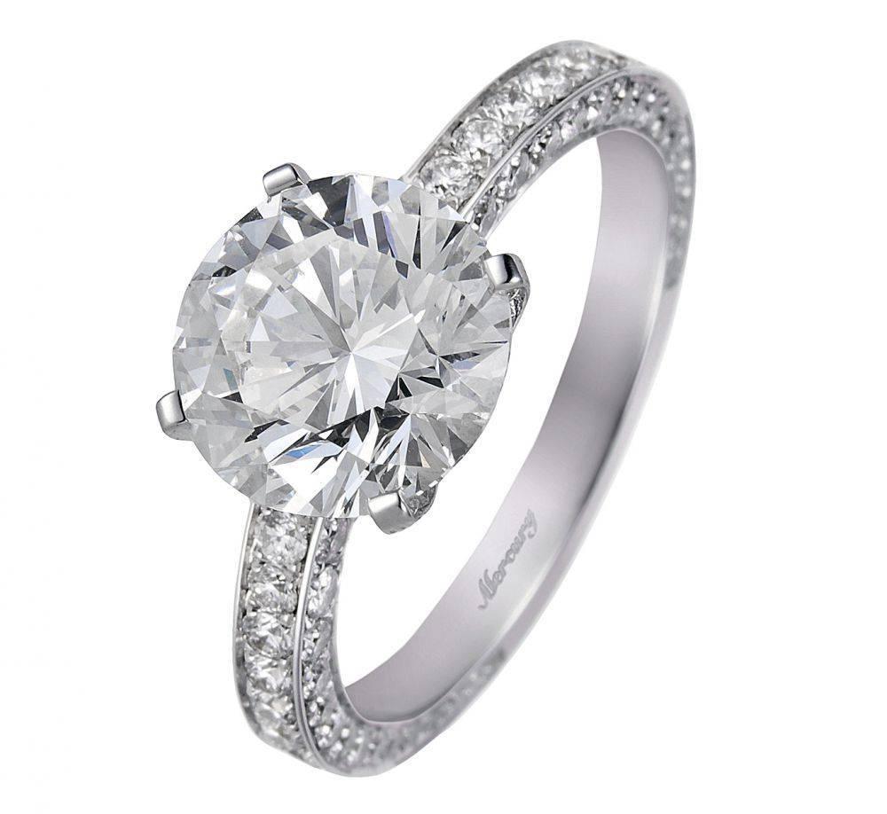Что подарить на помолвку