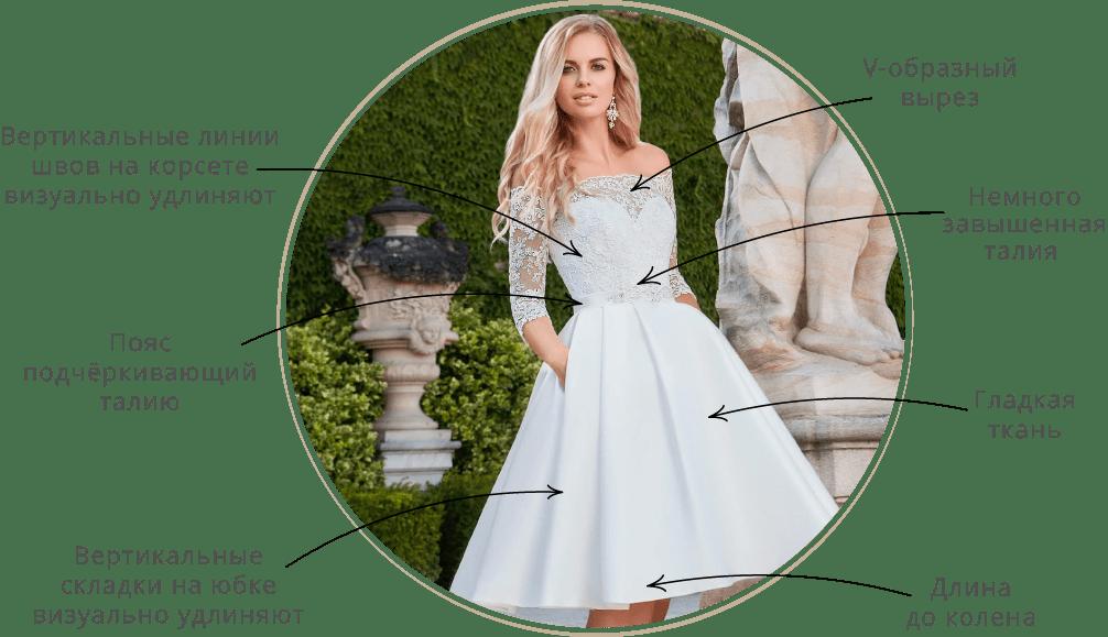 Фасон платья для полных женщин маленького роста – делаем правильный выбор
