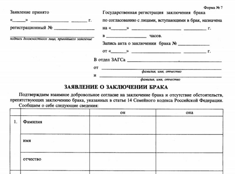 Документы для подачи заявлений в загс на регистрацию, расторжение брака, рождения