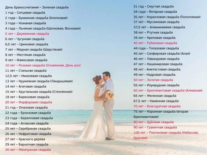 Все свадебные годовщины. как называется свадьба и что подарить?   | материнство - беременность, роды, питание, воспитание