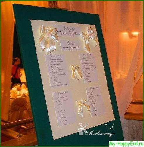 Как рассадить гостей на свадьбе: полезные советы | идеи для свадьбы